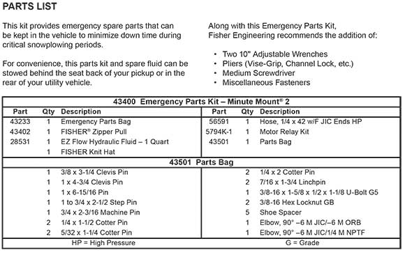 FISHER SNOW PLOWS EMERGENCY PARTS KIT ITEM LIST