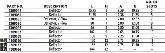 rubber deflector PART NUMBERS
