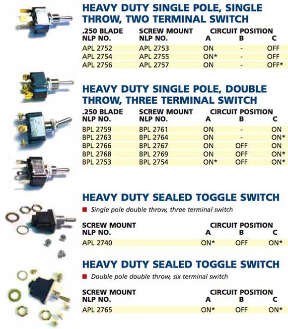 TOGGLE SWITCH CHART REFERENCE INFORMATION