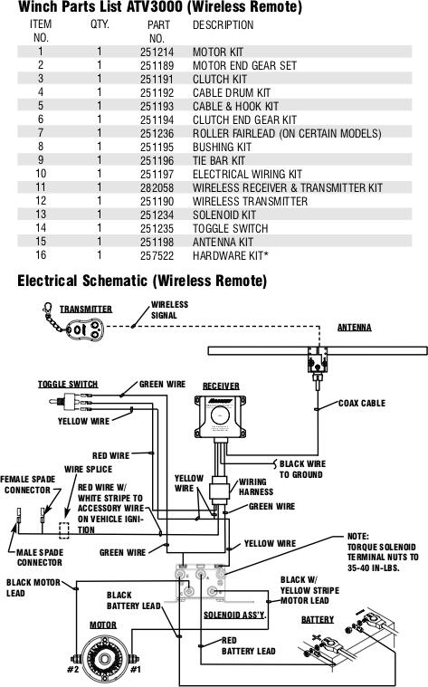 Ramsey Winch ATV 3000 Parts on