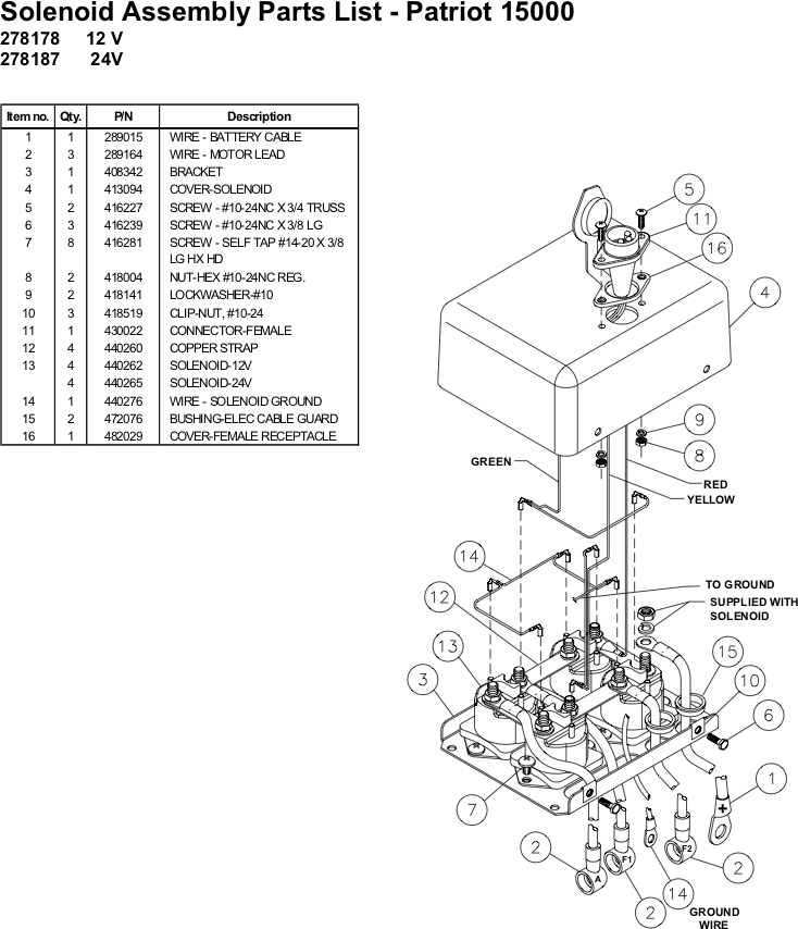 Ramsey Winch Patriot 15000 Solenoid Parts Diagram
