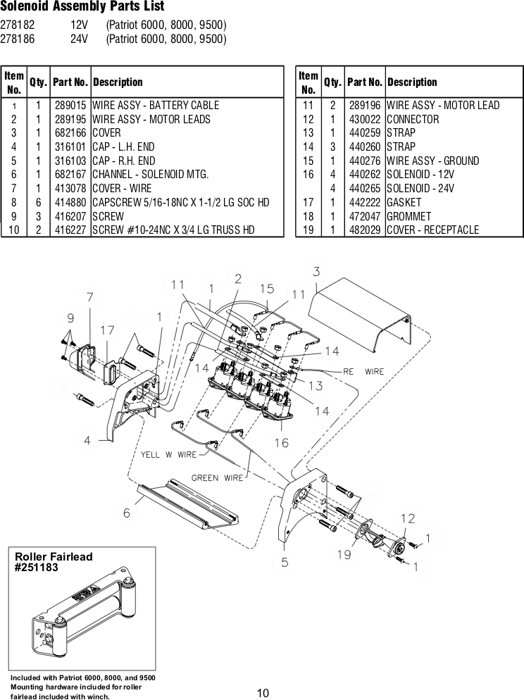 Ramsey Winch Patriot 9500 Solenoid Parts Diagram