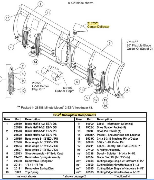 FISHER Center Deflector EZ-V 21873Zequip