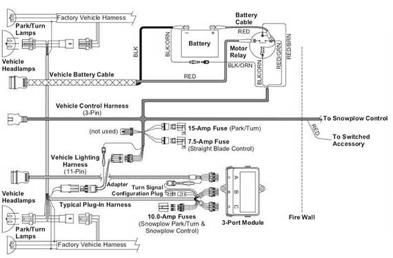 3PORTMODULEDIAGRAM fisher & western 29070 1 module 3 port drl non drl fisher plow wiring schematic at edmiracle.co