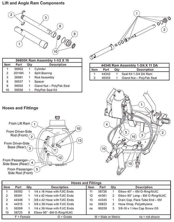 boss snow plow wiring diagram truck side solidfonts boss snow plow wiring diagram 12 pin diagrams projects