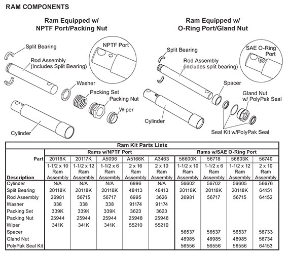 FISHER SNOW PLOW STRAIGHT BLADE HYDRAULIC CYLINDER DIAGRAM2