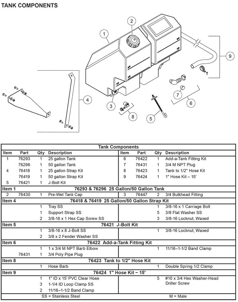 Tank Components 1