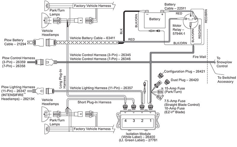 Fisher Minute Mount Plow Wiring Diagram from www.zequip.com