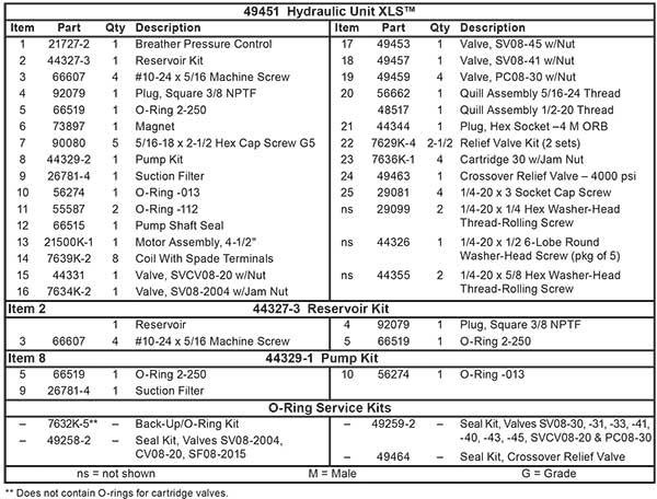 Fisher XLS Power Unit Diagram List