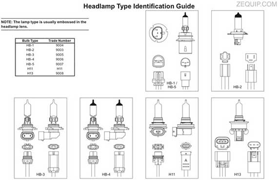 FISHER HEADLAMP REFERENCE INFORMATION IDENTIFY YOUR HEADLAMPS