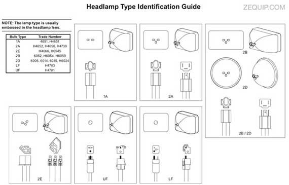 FISHER HEADLAMP REFERENCE GUIDE
