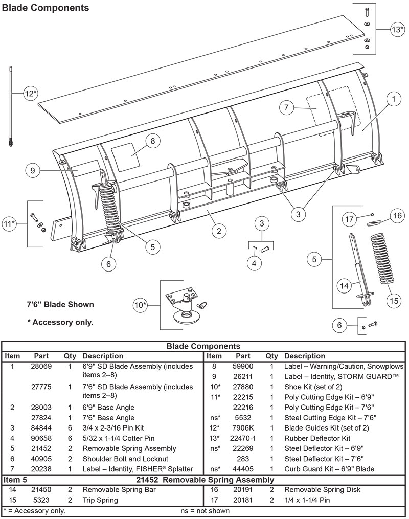 Fisher SD Series Blade Diagram