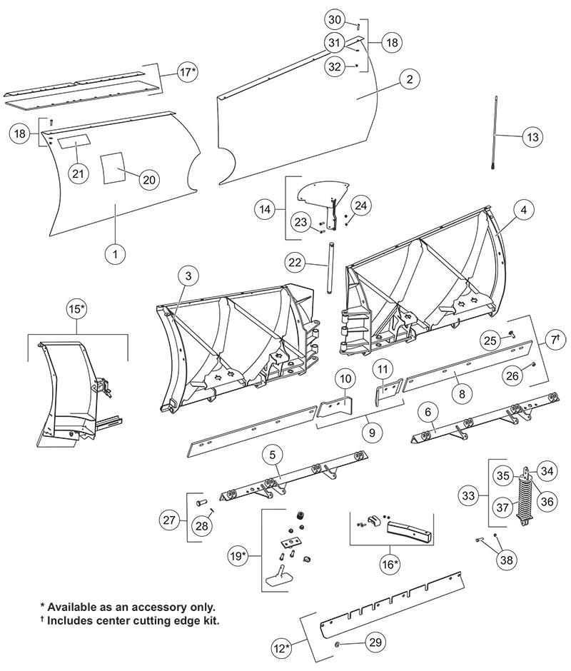 Fisher XV2 Blade Diagram