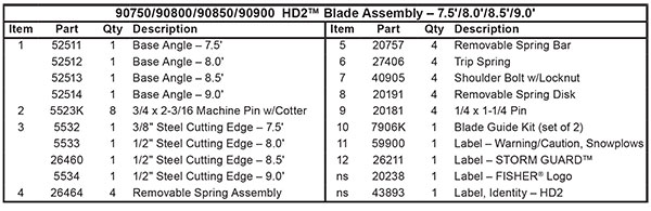 Fisher HD2 Blade Assembly List