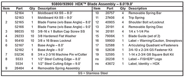 Fisher HDX Blade Assembly List