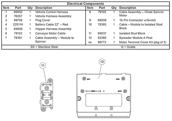 Fisher Steel-Caster Electrical Components List