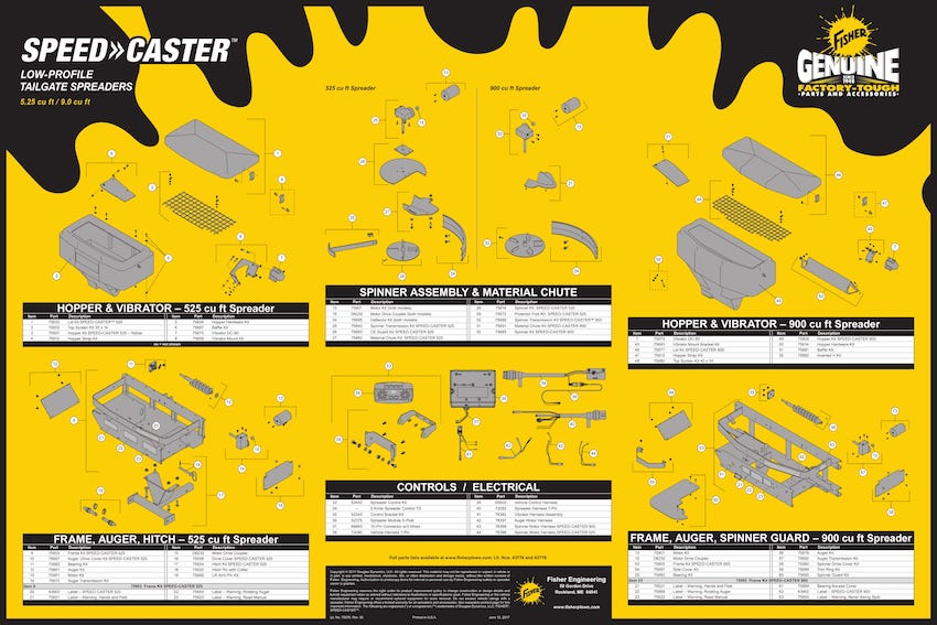 Fisher Speed Caster 525 / 900 Parts Poster
