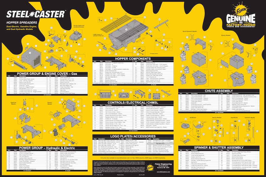 Fisher Steel-Caster Hopper Spreader Parts Poster