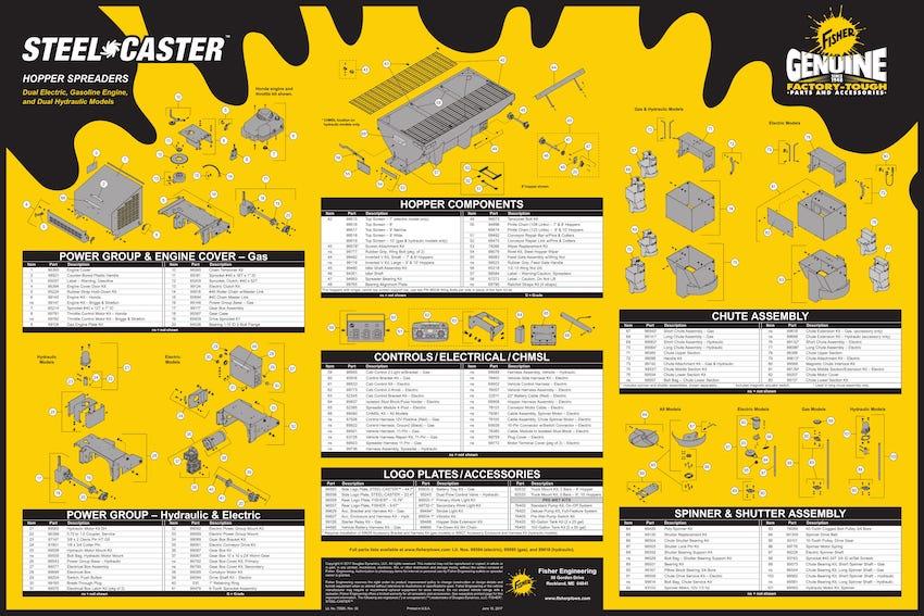 Fisher Steel-Caster Hopper Spreader Parts Poster