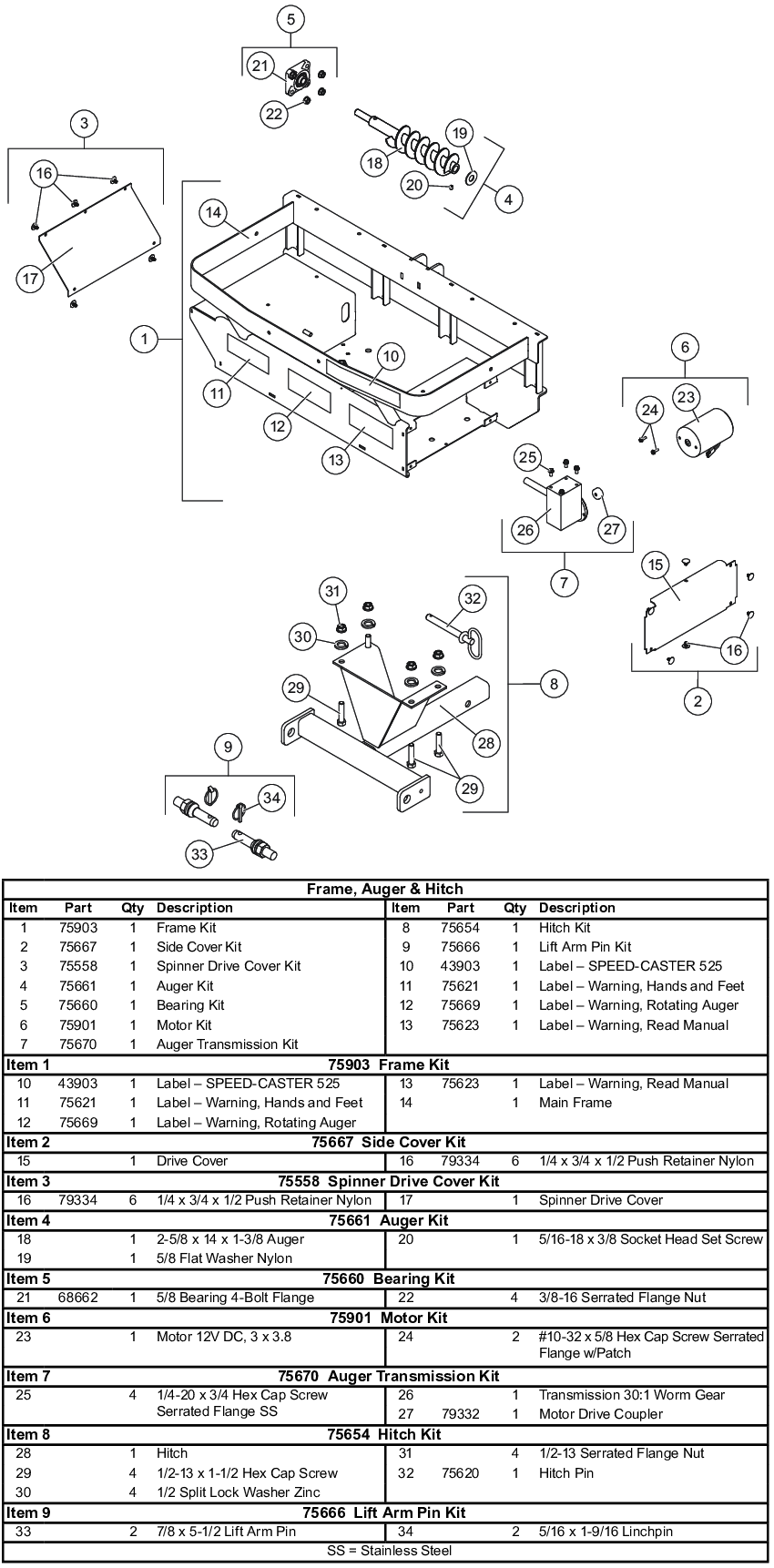 Fisher Speed-Caster 525 Frame, Auger, Hitch Parts Diagram