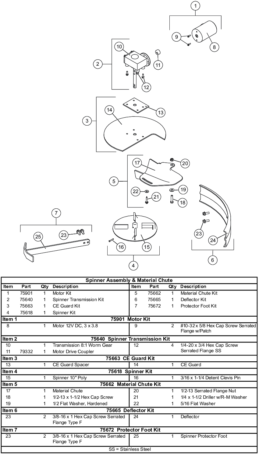 Fisher Speed-Caster 525 Spinner and Chute Parts Diagram