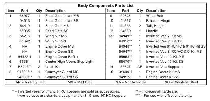 FISHER PROCASTER HOPPER PARTS LIST