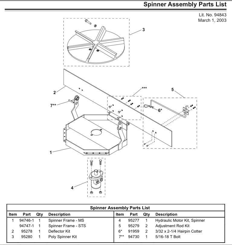 FISHER UTS SALT SPREADER SPINNER PARTS DIAGRAM