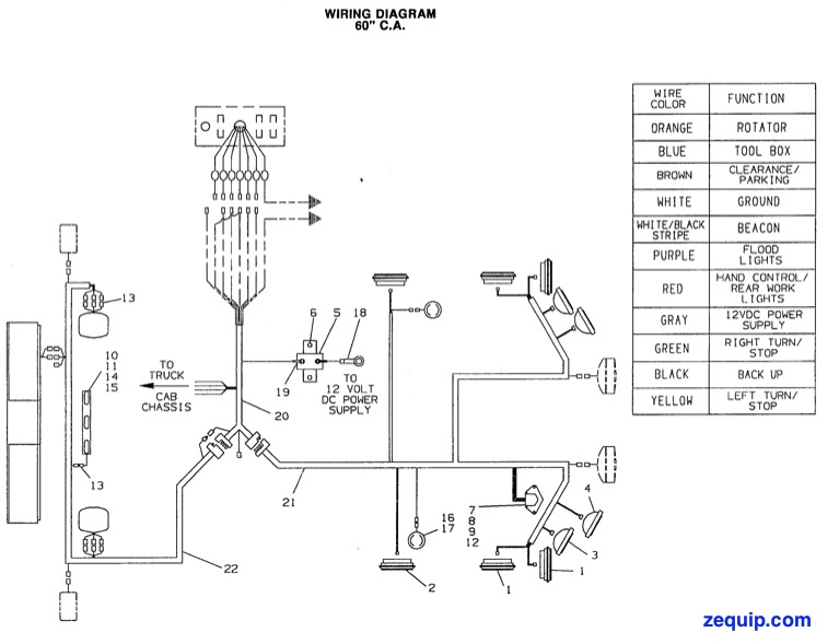 75900000009 7552000045 jerr dan harness wiring lt pylon light fisher plow light wiring diagram at gsmx.co