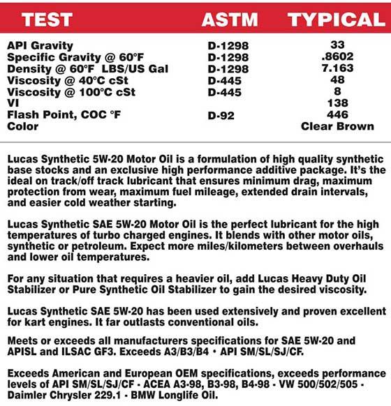 specific gravity  motor oil impremedianet