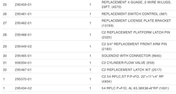 Maxon ME2 Parts List