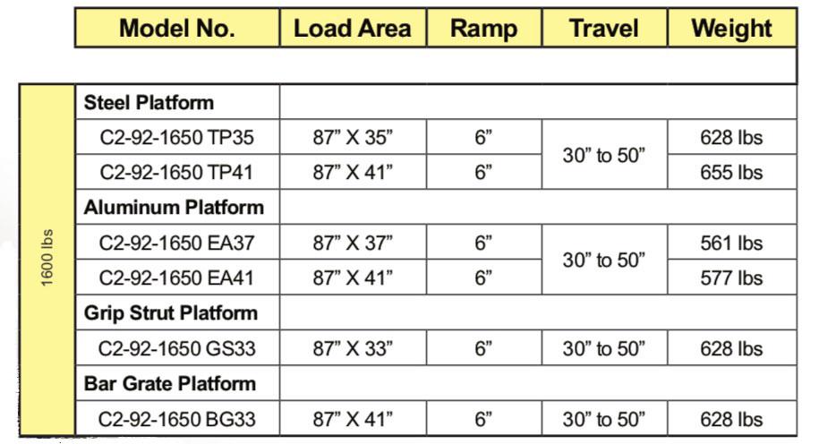 Maxon Me2 Chart Stake Body