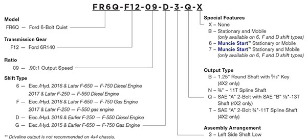 FR6Q Model Number Construction