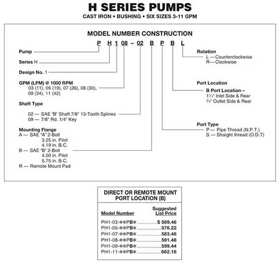 Muncie H Series Pump PRODUCT BUILD SHEET