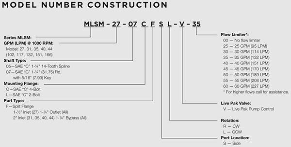MLSM Model Number Construction