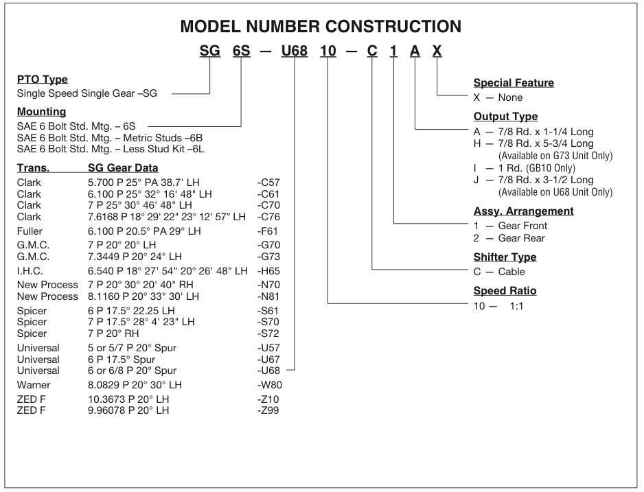 muncie sg series muncie sg series pto configuration