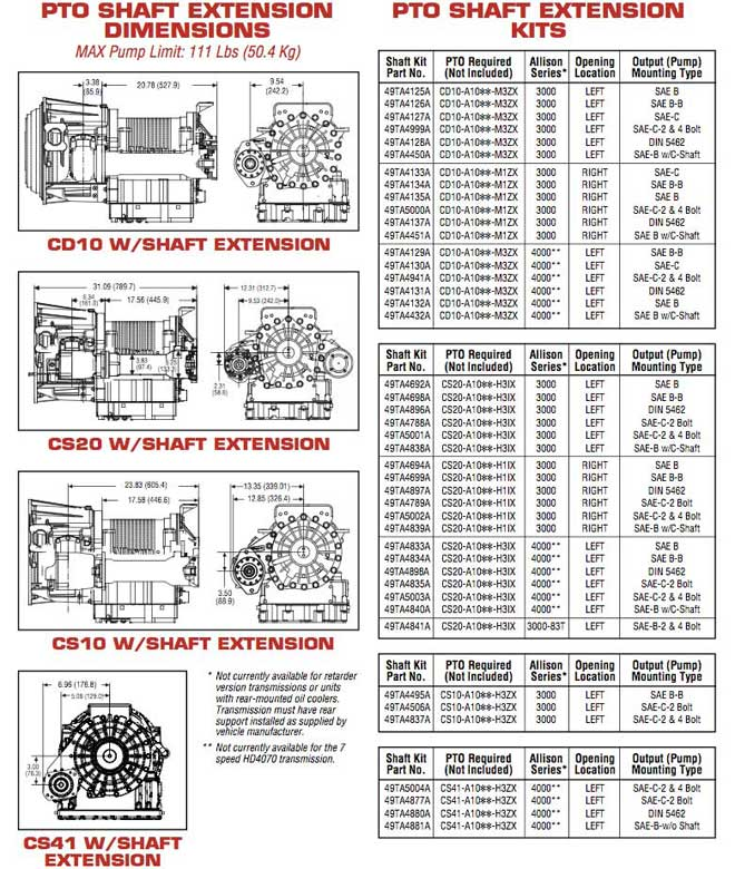 shaftextensionchart 49ta4131a shaft extension cd10 din 5462 op muncie pto wiring diagram at crackthecode.co