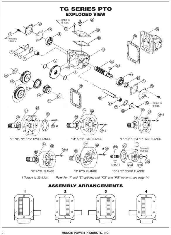 Chelsea Electric Pto Wiring Diagram Mack Transmission