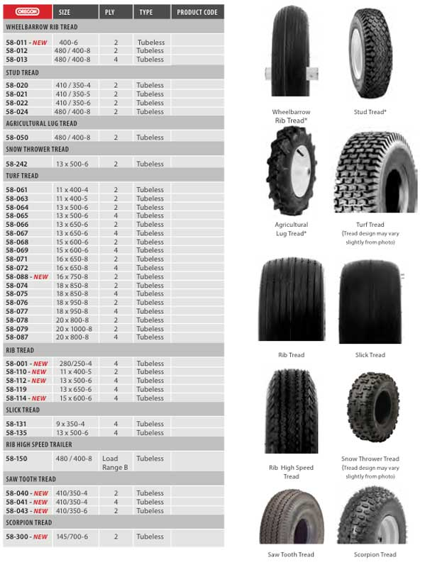 Turf Tires TIRE CHART