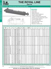 PRINCE HYDRAULICS Royal Cylinder PRODUCT GUIDE