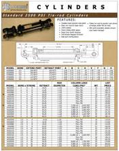 prince hydraulics wolverine cylinder information