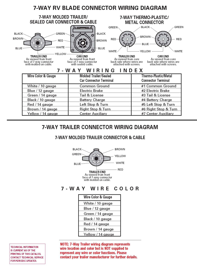 Trailer Wiring Diagrams Trailer Parts Zequip