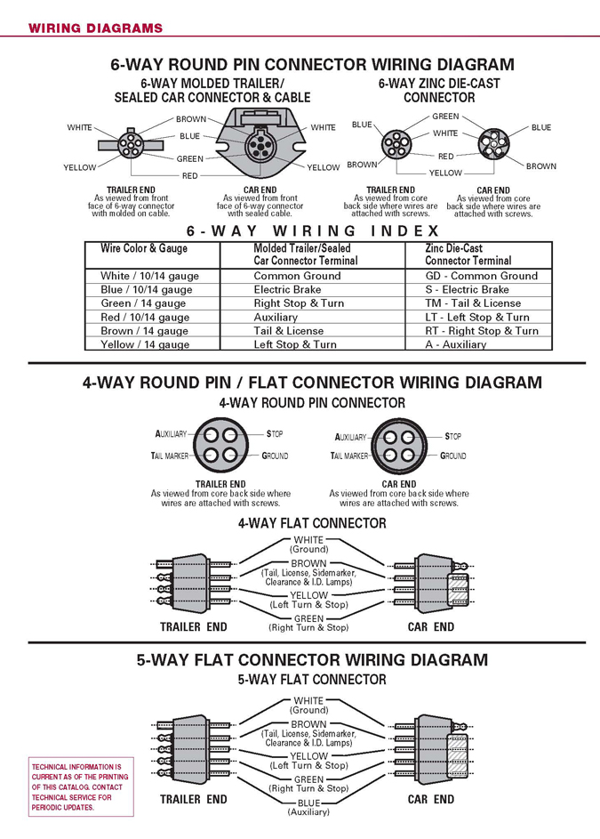 trailer wiring diagrams 4 Way Trailer Connector Wiring Diagram 7 way wiring diagrams 6 way wiring diagrams 4 4-way trailer connector wiring diagram