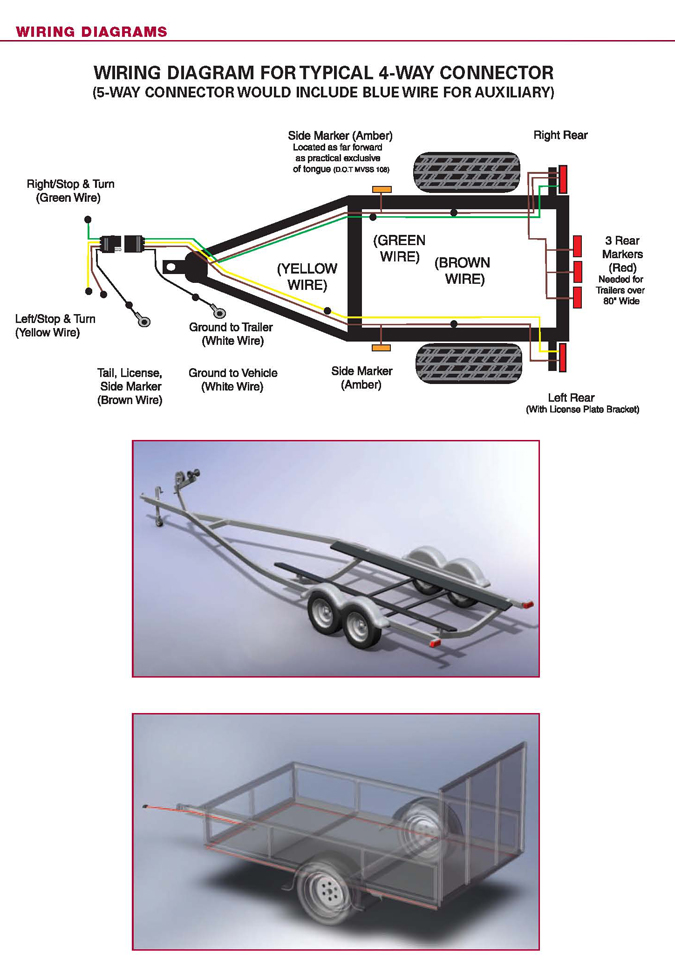 hilux trailer plug wiring diagram wiring diagram and hernes car trailer plug wiring diagram south africa wire