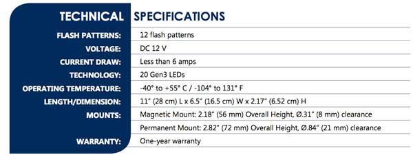 Sound Off Signal LED2 INFORMATION