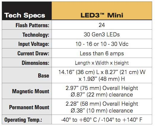 Sound Off Signal LED3 TECH SPECS