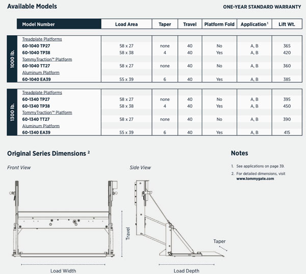 STANDARDTABLE 60 1340 ea39 tommy gate pickup series tommy lift gate wiring diagram at mifinder.co