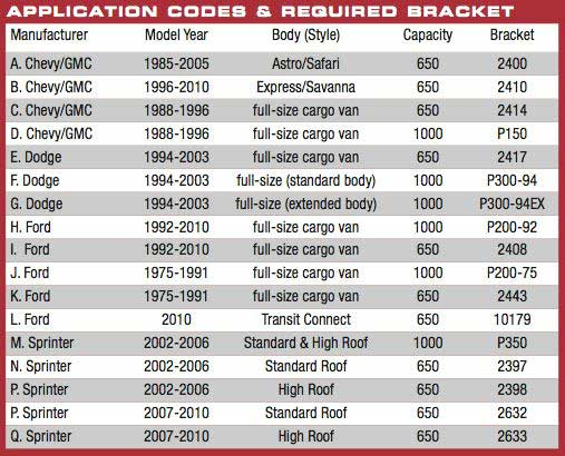 bracketinformation.jpg