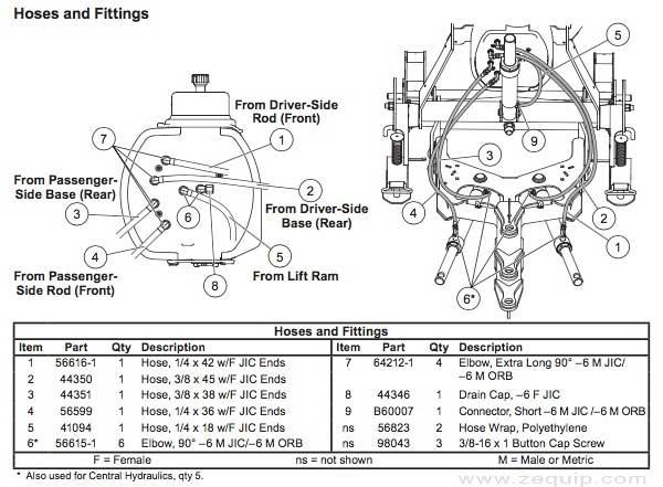 Western MPV3 Hose Diagram