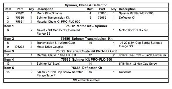 Pro-Flo 900 Spinner Parts List