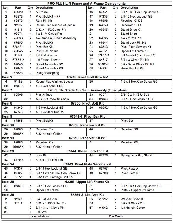 Western Pro Plow Parts List